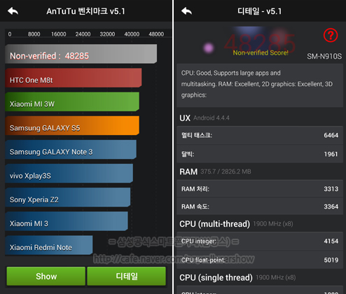 galaxy-note-4-benchmarks-in2mobile-featured-image
